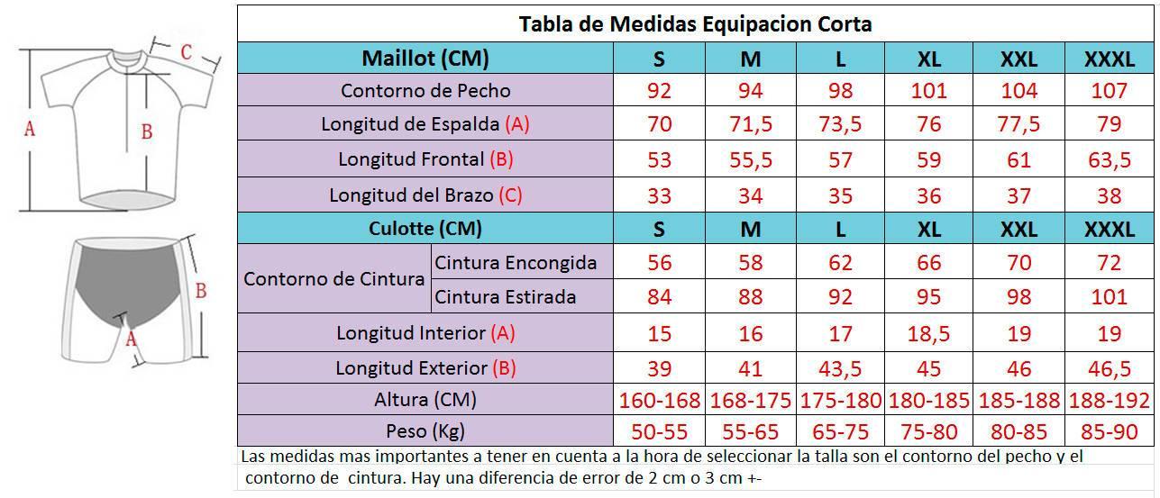 Tabla de Medidas Ropa Ciclismo 2014